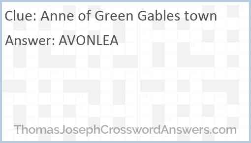 Anne of Green Gables town Answer