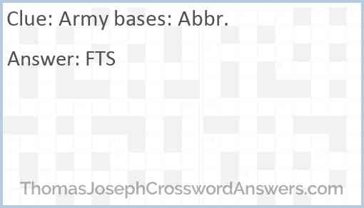 Army bases: Abbr. Answer