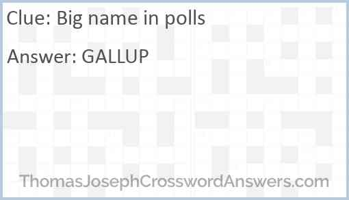 Big name in polls Answer