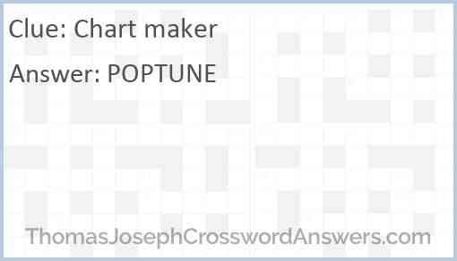 Chart maker Answer