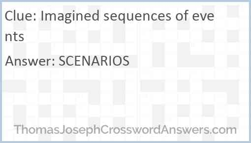 Imagined sequences of events Answer