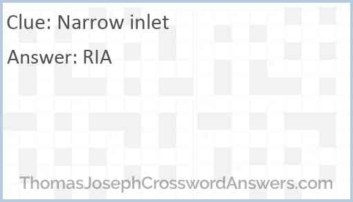 Narrow inlet Answer