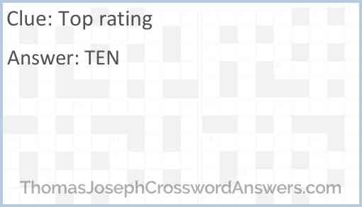 Top rating Answer