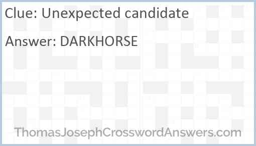 Unexpected candidate Answer
