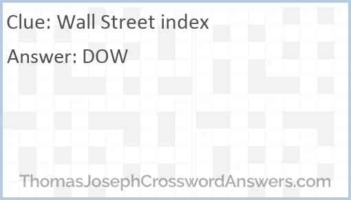 Wall Street index Answer