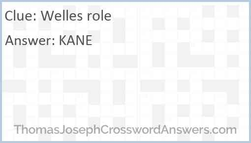 Welles role Answer